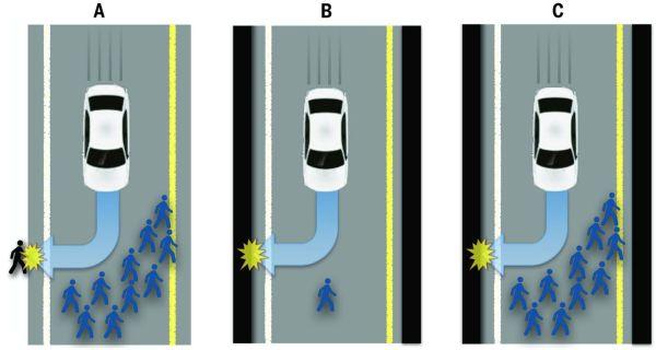 Une option sur la voiture autonome pour savoir qui tuer en priorité